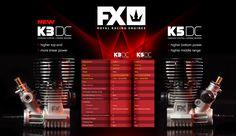 FX K3DC & FX K5DC comparison