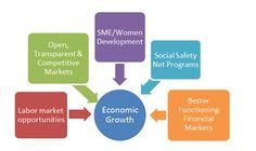 Economic Committee - Asia-Pacific Economic Cooperation