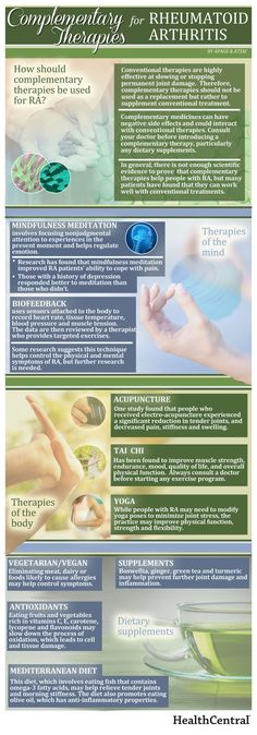 Complementary Therapies for Rheumatoid Arthritis - Alternative Treatment - Rheumatoid Arthritis