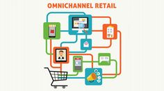 The modern Indian #retail is forecast to experience a huge rise in the coming years. #Omnichannel retailing is  what brands & retailers will look to resort to.
