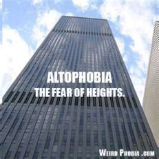 The fear of heights