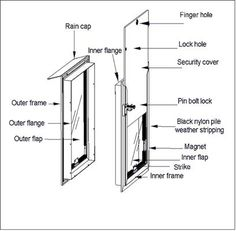 Hale Custom Pet Doors are perfect for french doors or installing in glass. The clear flap is easy to use for cats and dogs, even if they need training!
