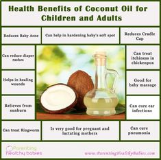 Coconut Oil - Health Benefits of Coconut Oil for Babies and Adults - ParentingHealthyBabies 9 Reasons to Use Coconut Oil Daily Coconut Oil Will Set You Free — and Improve Your Health!Coconut Oil Fuels Your Metabolism!