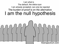 null and alternative hypothesis for correlation
