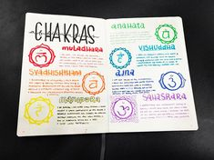 Anyone who knows me knows I'm really fascinated with the chakras. So here are some Chakra Affirmations I'm gonna attempt to say each day and night! #bujo #bujolove #planner #plannernerd #bujojunkies #bulletjournal #bulletjournaljunkies #chakra #chakras