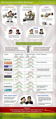 lizenzfreie-bilder-und-fotos-im-internet-urheber-nutzungsrecht Infografik von Martin Mißfeldt für www.bildersuche.org