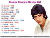 Kumar Gaurav Movies List 16 to 29 #kumargaurav #kumargauravmovies #kumargauravmovieslist #kumargauravmoviesall #kumargauravmoviesfull #javedhashmi Bollywood Wallpaper WORLD BLOOD DONOR DAY - 14 JUNE PHOTO GALLERY  | I.PINIMG.COM  #EDUCRATSWEB 2020-06-14 i.pinimg.com https://i.pinimg.com/236x/f8/05/72/f80572a14baf659307c48be3901b8aec.jpg