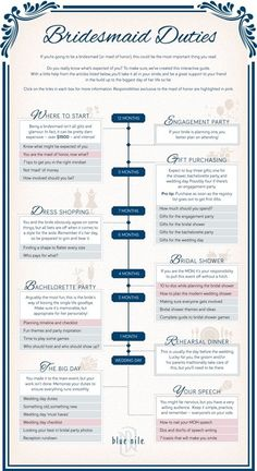 Drop some well-meaning hints to let your bridesmaid know what her duties are. | These Diagrams Are Everything You Need To Plan Your Wedding