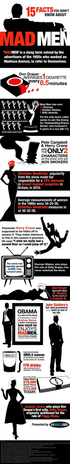 Mad Men facts. I didn't know Harry was supposed to be killed off!