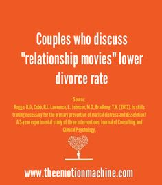 "Couples who discuss ""relationship movies"" lower divorce rate."