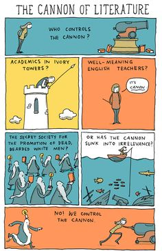 "Yeah, we know it's ""Canon"" but to understsand this comic, you have to think outside the box. Comic by Grant Snider of Incidental Comics. Posters of this and many other fine litera…"
