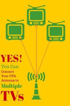 Antennas graphic