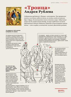 Созерцая «Троицу» / Православие.Ru