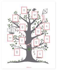 Family Tree Prints by Famille Summerbell
