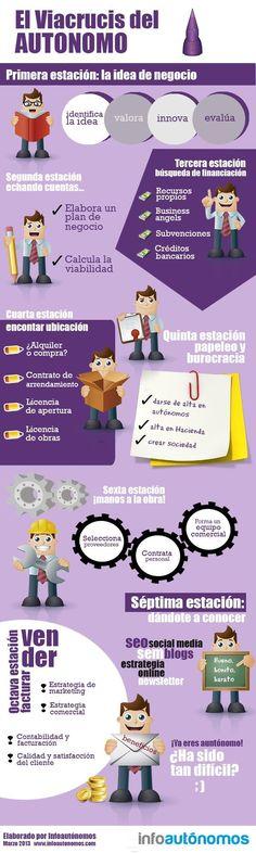 #Emprendedores: La idea de negocio