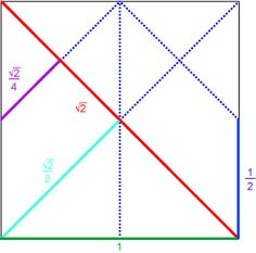 Geometry Origami - Must try when teaching how to simplify radicals