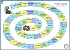 Lehrmittel Perlen | Materialien für die Grundschule und Lehrer Gemeinschaft Map, Teaching, School, Sport, Blog, German Grammar, Deporte, Location Map, Sports
