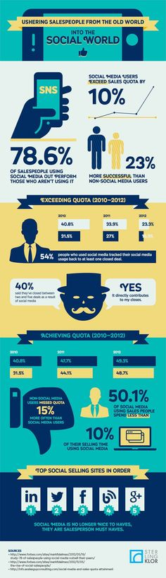 Ushering Salespeople From The Old World Into The Social World [INFOGRAPHIC] #sales #social