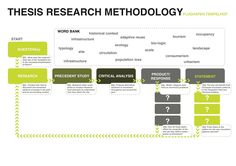research design on research paper longitudinal