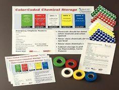 #WardsDreamLab.   @wardsscience Ward's Chemical Storage Start-Up Kit | Ward's Science