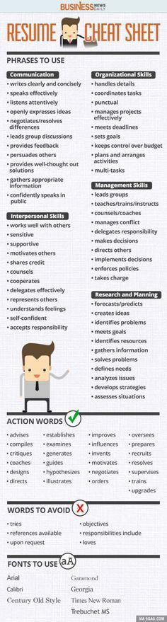 คำที่ควรใช้ และไม่ควรใช้บน Resume (ภาษาอังกฤษ)