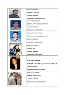 Placed students 2012-14 Batch http://www.fisb.in