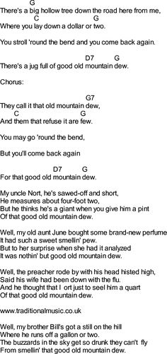 Old Time Gospel Hymns Lyrics And Chords  Old-Time Hymns & Gospel