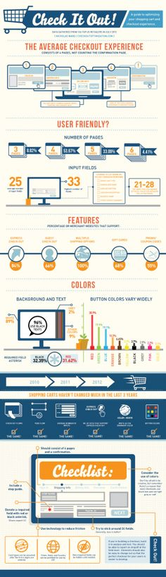 Ecommerce checkout experience infographic