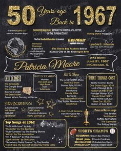 Personalized 50th Birthday Chalkboard Poster 1967 Facts DIGITAL