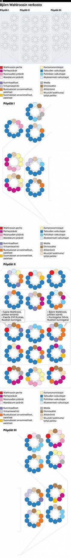 Kartanon avajaisjuhlien vieraslista kertoo Wahlroosin vallan verkostosta - Björn Wahlroos - Talous - Helsingin Sanomat
