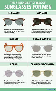 e76ecc8e78 These are the 6 trendiest styles of men s sunglasses right now