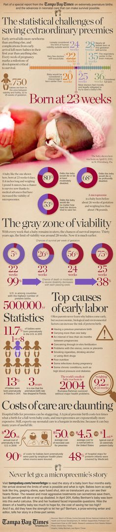 The statistical challenges of saving an extraordinary preemie Infographic #preemiepower #NICU