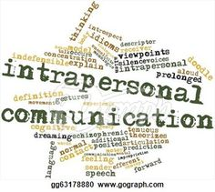 The Word Communication | Clip Art - Abstract word cloud for intrapersonal communication with ...