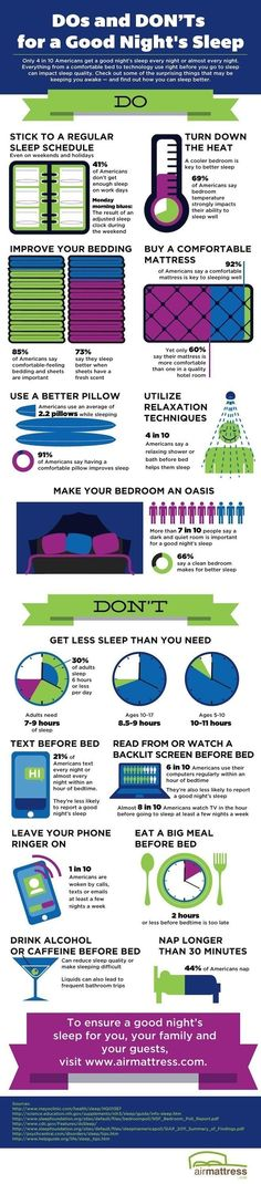 The Dos And Don'ts Of Sleep (Infographic) insomnia Health And Nutrition, Health And Wellness, Health Tips, Health Fitness, Forme Fitness, Growth Hormone, Sleep Apnea, Can't Sleep, Mental Health