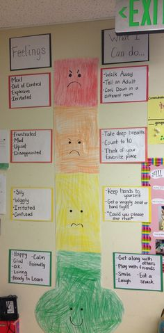 Anger-o-meter: Can go along with the 5 Point Scale and Zones of Regulation. Kids identify what they feel when they are angry, and how they can calm themselves down.