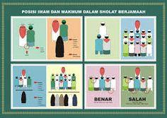 Hasil gambar untuk susunan shaf shalat berjamaah