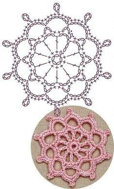 Crochet Flower Squares, Crochet Puff Flower, Crochet Circles, Crochet Flowers, Crochet Lace, Crochet Doilies, Mandala Crochet, Crochet Granny, Crochet Earrings Pattern