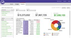 marketo - Google Search