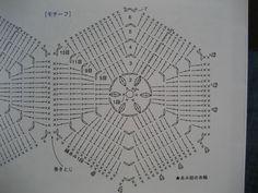 Copertine ad Uncinetto: Coperta ad esagoni dal Giappone