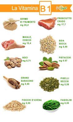 La vitamina B1 Healthy Cooking, Healthy Life, Healthy Living, Clean Recipes, Healthy Recipes, Sports Food, Keto Nutrition, Beautiful Fruits, Gastronomia