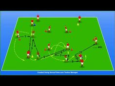 Passübung 3 - YouTube Soccer Drills, Animation, Trainer, Youtube, Coaching, Football, D1, Sports, Soccer