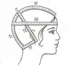 Head Measurement - for crocheted Hats - surely this works for knitted hats as well