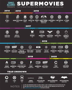 The IF List | An Infographic of every planned comic book movie for the next 6 years