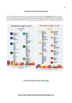 acido urico en rodilla acido urico frutos secos alimentos que tengan acido urico