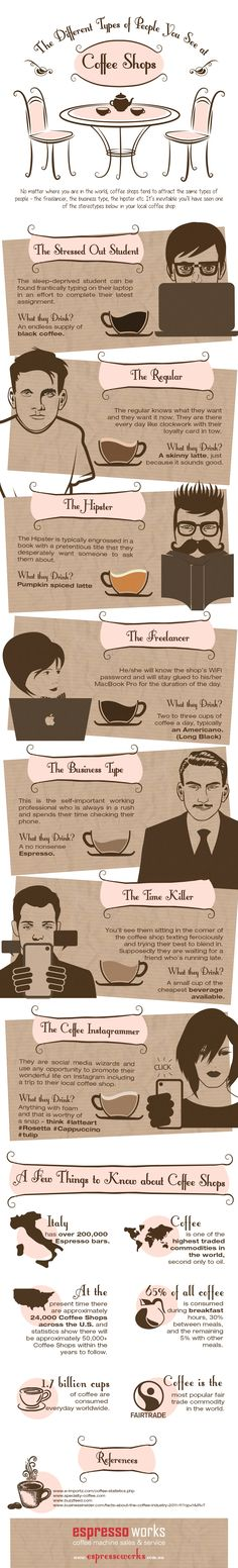 This infographic looks at some of the stereotypes you can expect to find in coffee shops around the world, from the stressed-out student to the business type, the hipster and more!