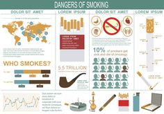 Regardless how you smoke it, tobacco is dangerous to your health. Smoking can lead to a variety of ongoing complications in the body, as well as long-term effects on your body systems Anti Smoking Poster, Body Systems, Mat Exercises, Lorem Ipsum, Smoke, Illustration, Vectors, Royalty, Pdf