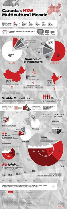 Focusing on multicultural communities, this Olson infographic provides a snapsho. - Olson Canada F Canadian Things, I Am Canadian, Canadian History, Ethnic Diversity, Cultural Diversity, Ontario, Montreal, Vancouver, Toronto