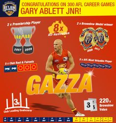 Gazza is a footy player like no other. Future Hall of Fame player Gary Ablett Jnr has had a long and successful career - just check out his CV! AFL Australian Football. For Betjam.com.au