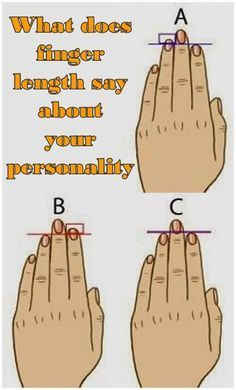 Perhaps you didn't know that the fingers length can reveal something about your personality!? Compare the length of the index finger and ring finger and see if it matches with some of your c…