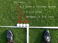 Getting a Great Golf Stance, Step-by-Step: Ball Position